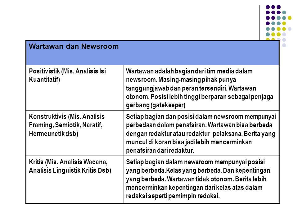 Wartawan dan Newsroom Positivistik (Mis. Analisis Isi Kuantitatif) Wartawan adalah bagian dari tim media dalam newsroom. Masing-masing pihak punya tan