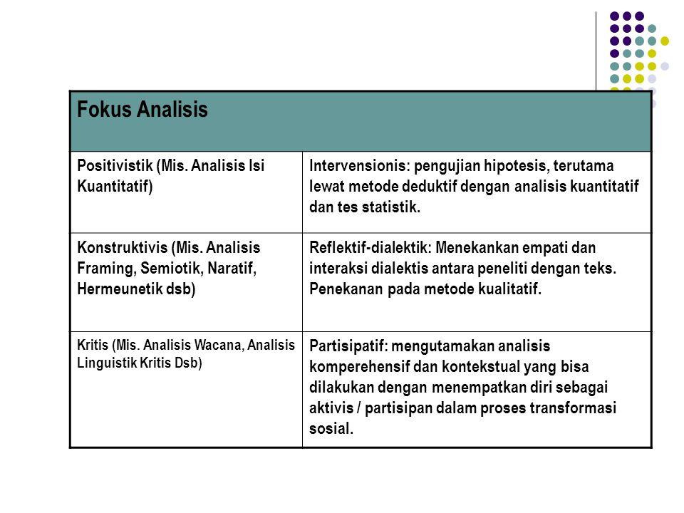 Fokus Analisis Positivistik (Mis. Analisis Isi Kuantitatif) Intervensionis: pengujian hipotesis, terutama lewat metode deduktif dengan analisis kuanti