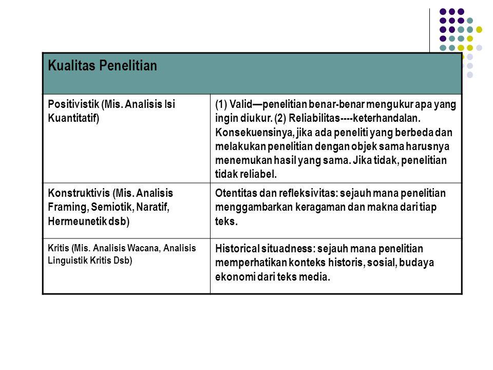 Kualitas Penelitian Positivistik (Mis. Analisis Isi Kuantitatif) (1) Valid—penelitian benar-benar mengukur apa yang ingin diukur. (2) Reliabilitas----