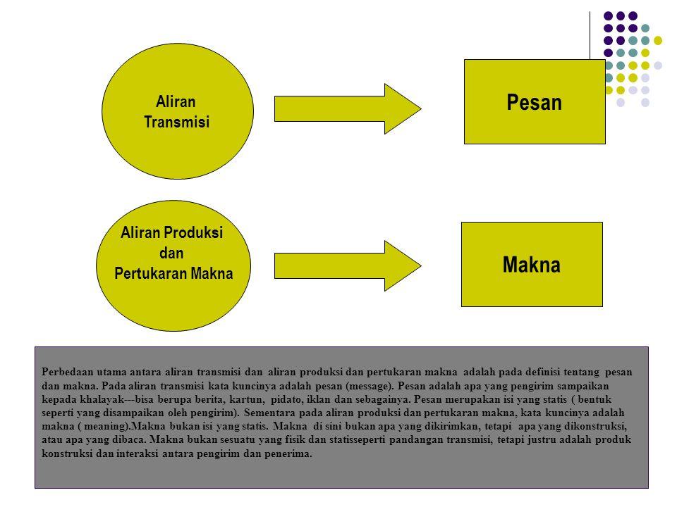 Aliran Transmisi Aliran Produksi dan Pertukaran Makna Pesan Makna Perbedaan utama antara aliran transmisi dan aliran produksi dan pertukaran makna ada