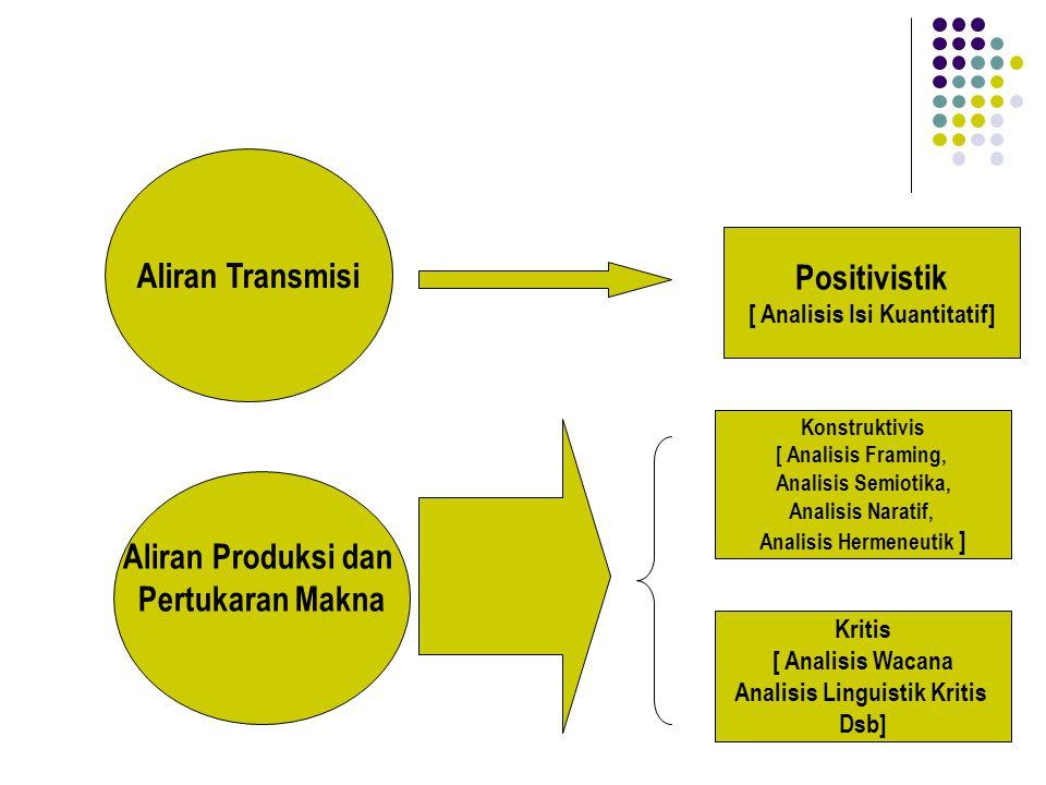 Aliran Transmisi Aliran Produksi dan Pertukaran Makna Positivistik [ Analisis Isi Kuantitatif] Konstruktivis [ Analisis Framing, Analisis Semiotika, A