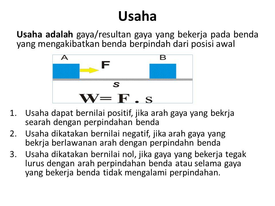 Usaha Usaha adalah gaya/resultan gaya yang bekerja pada benda yang mengakibatkan benda berpindah dari posisi awal 1.Usaha dapat bernilai positif, jika