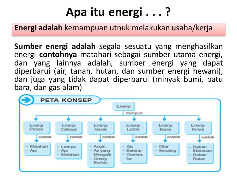 Apa itu energi... ? Energi adalah kemampuan utnuk melakukan usaha/kerja Sumber energi adalah segala sesuatu yang menghasilkan energi contohnya matahar