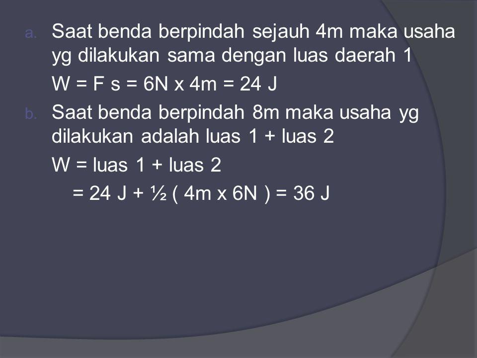 a. Saat benda berpindah sejauh 4m maka usaha yg dilakukan sama dengan luas daerah 1 W = F s = 6N x 4m = 24 J b. Saat benda berpindah 8m maka usaha yg