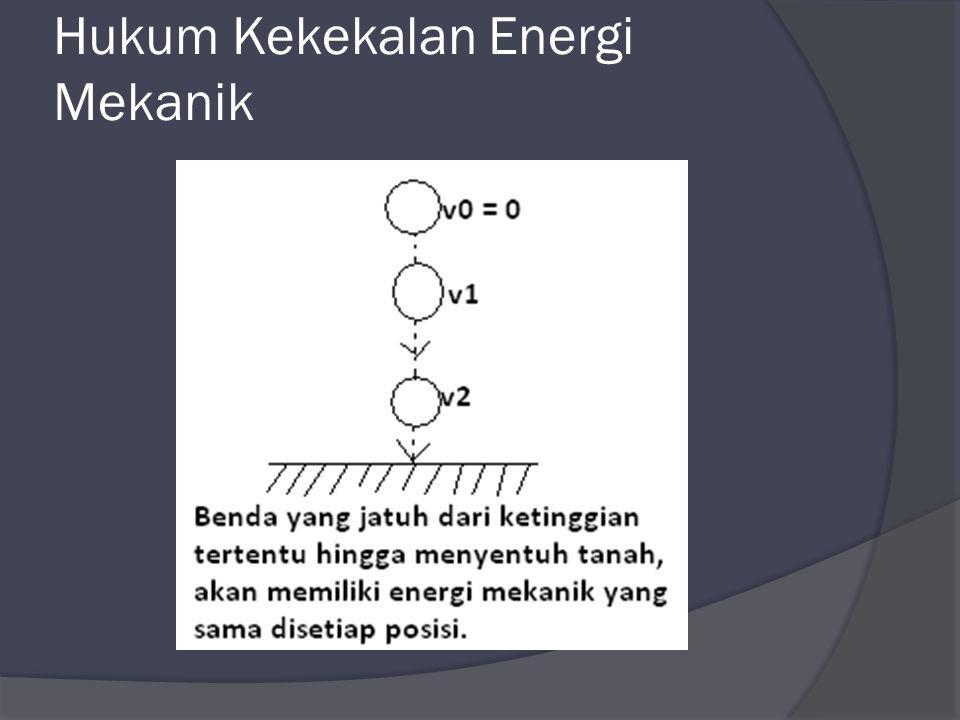 Hukum Kekekalan Energi Mekanik