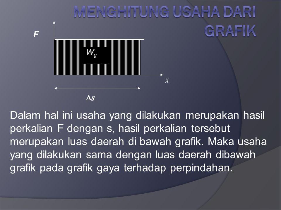 Dalam hal ini usaha yang dilakukan merupakan hasil perkalian F dengan s, hasil perkalian tersebut merupakan luas daerah di bawah grafik.