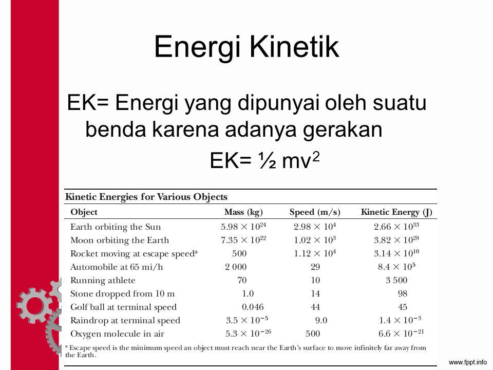 Energi Kinetik EK= Energi yang dipunyai oleh suatu benda karena adanya gerakan EK= ½ mv 2