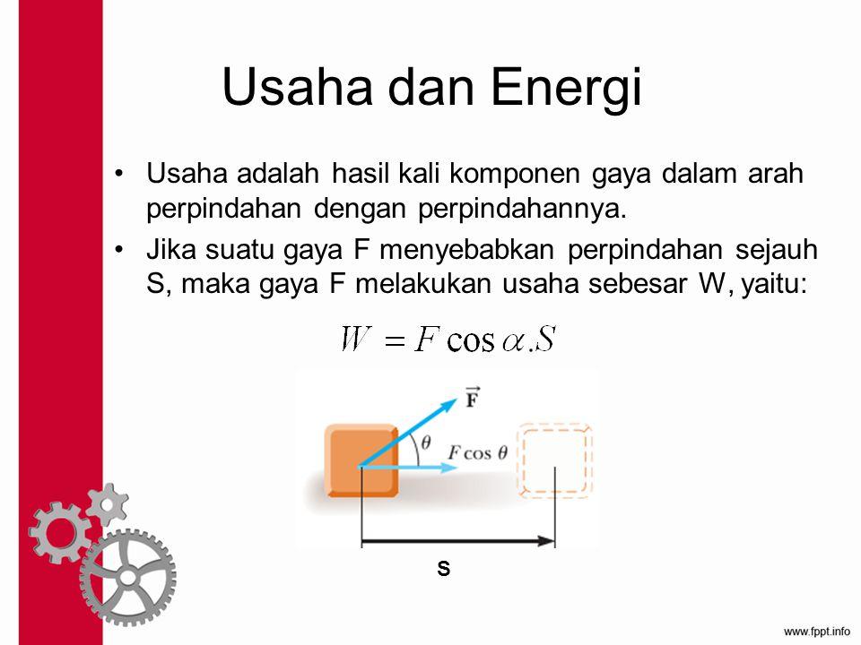 Usaha dan Energi Usaha adalah hasil kali komponen gaya dalam arah perpindahan dengan perpindahannya. Jika suatu gaya F menyebabkan perpindahan sejauh