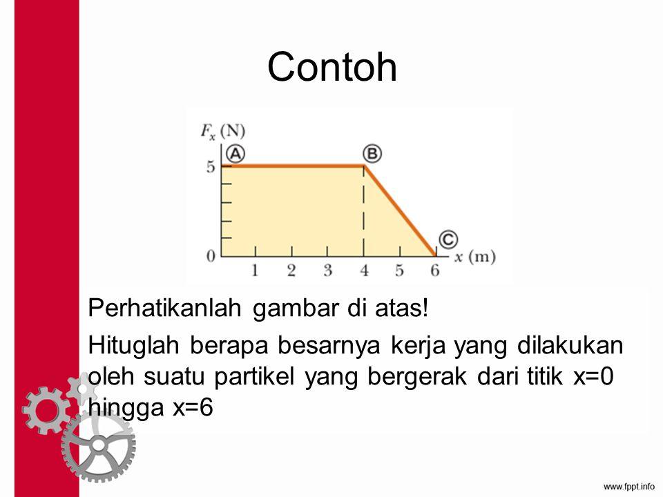 Contoh Perhatikanlah gambar di atas! Hituglah berapa besarnya kerja yang dilakukan oleh suatu partikel yang bergerak dari titik x=0 hingga x=6