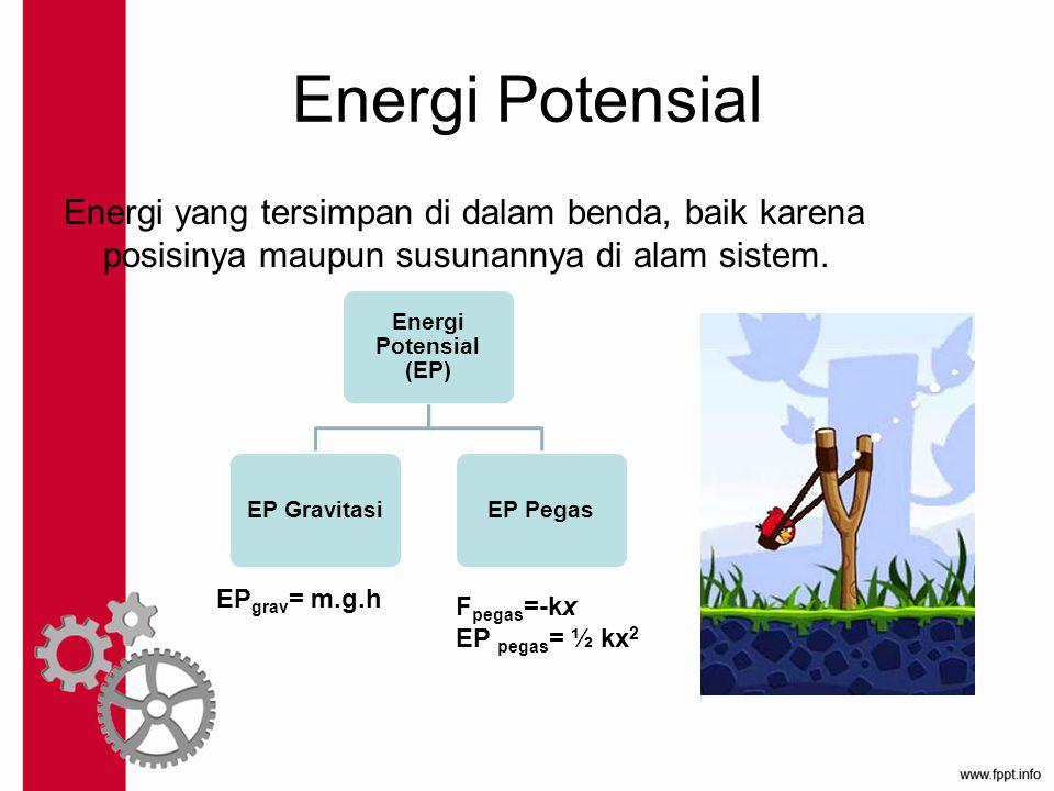 Energi Potensial Energi yang tersimpan di dalam benda, baik karena posisinya maupun susunannya di alam sistem. Energi Potensial (EP) EP GravitasiEP Pe