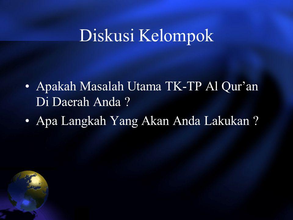 STANDARISASI MUTU TK/TP/TQA 5.Standarisasi Ketuntasan Waktu Belajar a) TKA (Taman Kanak-kanak Al Quran) 1) Waktu: 2 tahun 2) Jenjang: Paket A dan Paket B 3) Usia: 4 – 6 tahun b) TPA (Taman Pendidikan Al Quran) 1) Waktu: 2 tahun 2) Jenjang: Paket A dan Paket B 3) Usia: 7 – 12 tahun c) TQA (Ta'limul Quran lil Aulad) 1) Waktu: 2 tahun 2) Jenjang: Paket C 3) Usia: 13 – 15 tahun