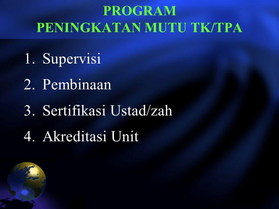 PROGRAM PENINGKATAN MUTU TK/TP/TQA LPPTKA BKPRMI JAWA TIMUR