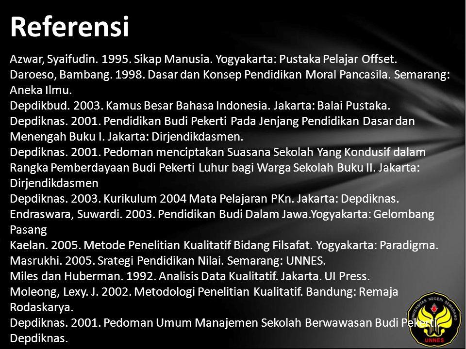Referensi Azwar, Syaifudin.1995. Sikap Manusia. Yogyakarta: Pustaka Pelajar Offset.