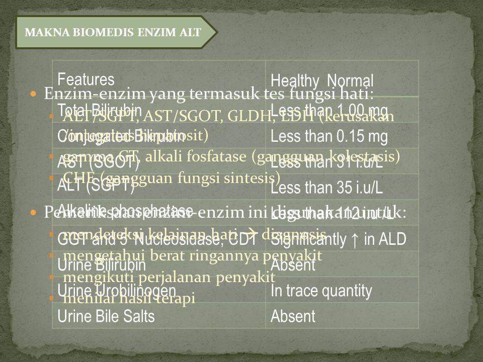 Features Healthy Normal Total BilirubinLess than 1.00 mg Conjugated BilirubinLess than 0.15 mg AST (SGOT)Less than 31 i.u/L ALT (SGPT) Less than 35 i.u/L Alkaline phosphatase Less than 112 i.u /L GGT and 5' Nucleosidase, CDTSignificantly ↑ in ALD Urine BilirubinAbsent Urine UrobilinogenIn trace quantity Urine Bile SaltsAbsent Enzim-enzim yang termasuk tes fungsi hati:  ALT/SGPT, AST/SGOT, GLDH, LDH (kerusakan /integritas hepatosit)  gamma GT, alkali fosfatase (gangguan kolestasis)  CHE (gangguan fungsi sintesis) Pemeriksaan enzim-enzim ini digunakan untuk:  mendeteksi kelainan hati  diagnosis  mengetahui berat ringannya penyakit  mengikuti perjalanan penyakit  menilai hasil terapi MAKNA BIOMEDIS ENZIM ALT