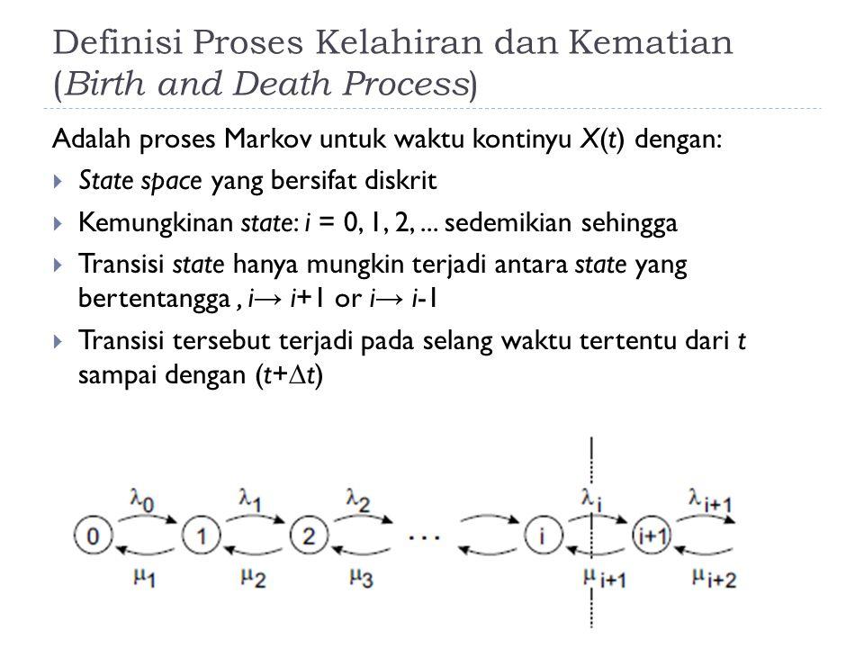 Definisi Proses Kelahiran dan Kematian ( Birth and Death Process ) Adalah proses Markov untuk waktu kontinyu X(t) dengan:  State space yang bersifat