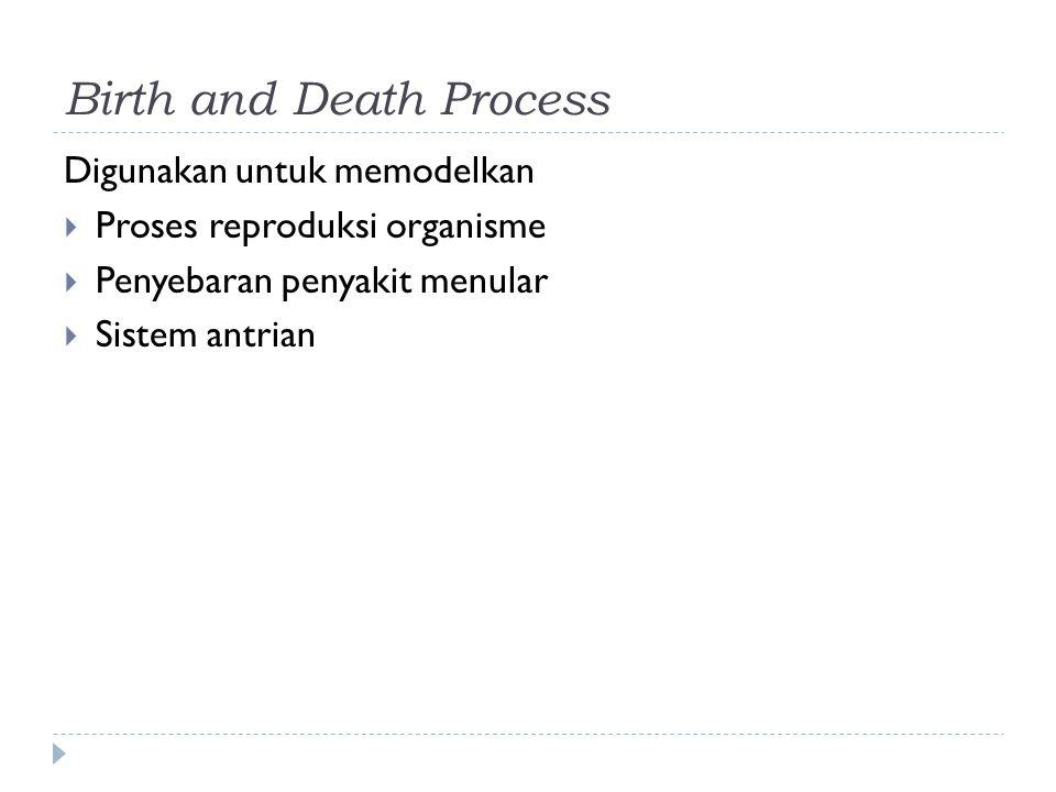 Birth and Death Process Digunakan untuk memodelkan  Proses reproduksi organisme  Penyebaran penyakit menular  Sistem antrian