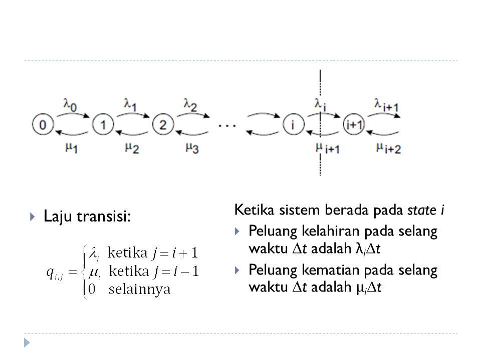  Laju transisi: Ketika sistem berada pada state i  Peluang kelahiran pada selang waktu ∆ t adalah λ i ∆ t  Peluang kematian pada selang waktu ∆ t a