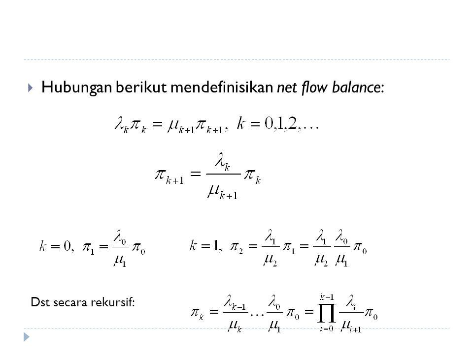  Hubungan berikut mendefinisikan net flow balance: Dst secara rekursif: