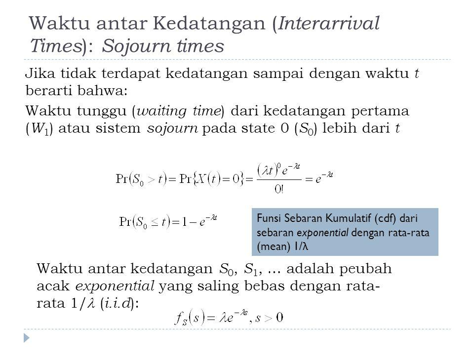 Waktu antar Kedatangan ( Interarrival Times ): Sojourn times Waktu antar kedatangan S 0, S 1, … adalah peubah acak exponential yang saling bebas denga