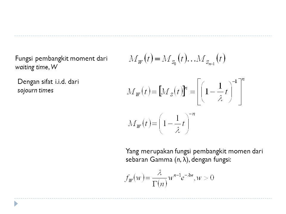 Fungsi pembangkit moment dari waiting time, W Dengan sifat i.i.d. dari sojourn times Yang merupakan fungsi pembangkit momen dari sebaran Gamma (n, λ )