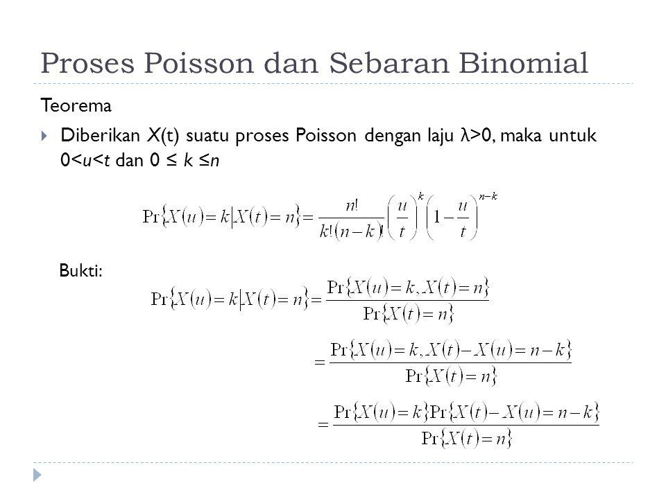 Proses Poisson dan Sebaran Binomial Teorema  Diberikan X(t) suatu proses Poisson dengan laju λ >0, maka untuk 0<u<t dan 0 ≤ k ≤n Bukti: