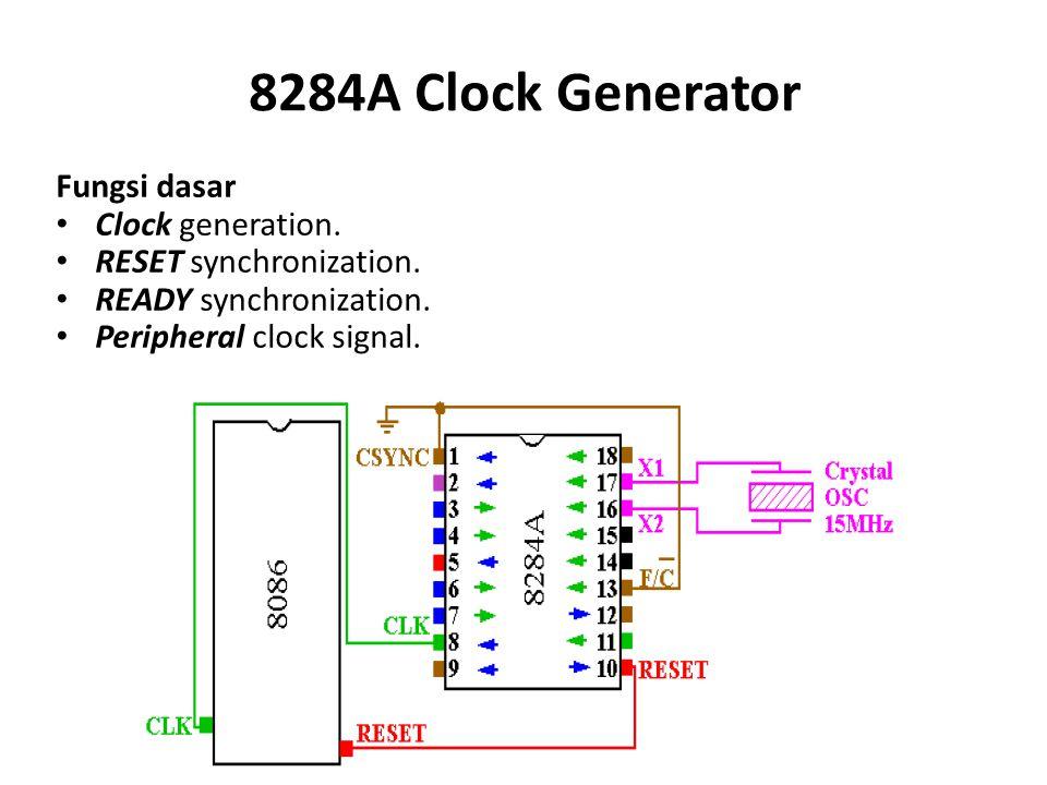 8284A Clock Generator Fungsi dasar Clock generation. RESET synchronization. READY synchronization. Peripheral clock signal.