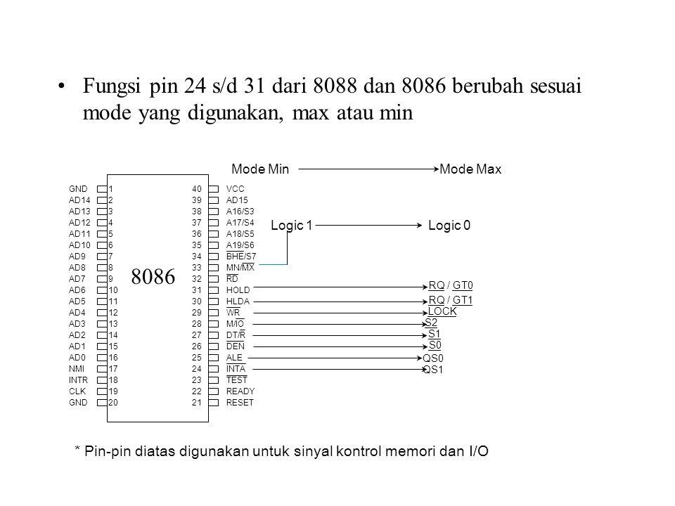 Mode Min Logic 1 Mode Max Logic 0 RQ / GT0 RQ / GT1 LOCK S2 S1 S0 QS0 QS1 Fungsi pin 24 s/d 31 dari 8088 dan 8086 berubah sesuai mode yang digunakan, max atau min * Pin-pin diatas digunakan untuk sinyal kontrol memori dan I/O