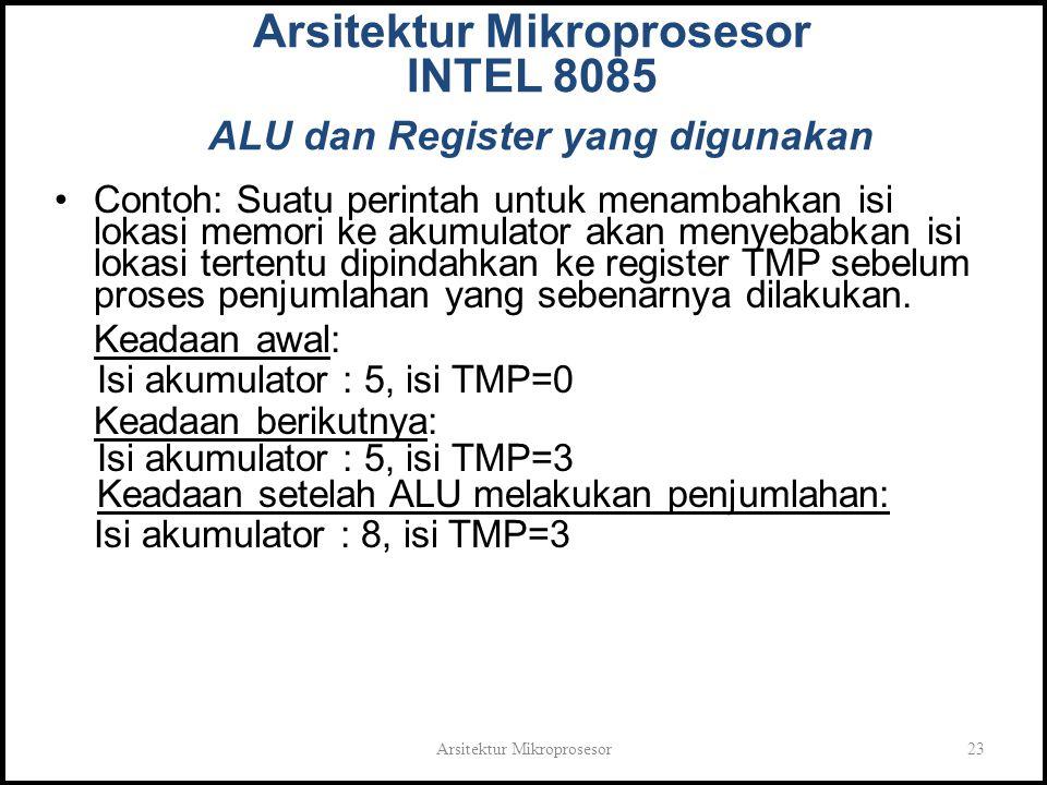 Arsitektur Mikroprosesor23 Arsitektur Mikroprosesor INTEL 8085 ALU dan Register yang digunakan Contoh: Suatu perintah untuk menambahkan isi lokasi memori ke akumulator akan menyebabkan isi lokasi tertentu dipindahkan ke register TMP sebelum proses penjumlahan yang sebenarnya dilakukan.