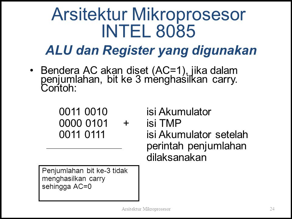 Arsitektur Mikroprosesor24 Arsitektur Mikroprosesor INTEL 8085 ALU dan Register yang digunakan Bendera AC akan diset (AC=1), jika dalam penjumlahan, bit ke 3 menghasilkan carry.