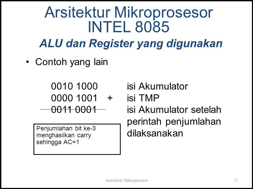 Arsitektur Mikroprosesor25 Arsitektur Mikroprosesor INTEL 8085 ALU dan Register yang digunakan Contoh yang lain 0010 1000isi Akumulator 0000 1001 +isi TMP 0011 0001isi Akumulator setelah perintah penjumlahan dilaksanakan Penjumlahan bit ke-3 menghasilkan carry sehingga AC=1