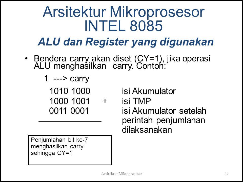 Arsitektur Mikroprosesor27 Arsitektur Mikroprosesor INTEL 8085 ALU dan Register yang digunakan Bendera carry akan diset (CY=1), jika operasi ALU menghasilkan carry.