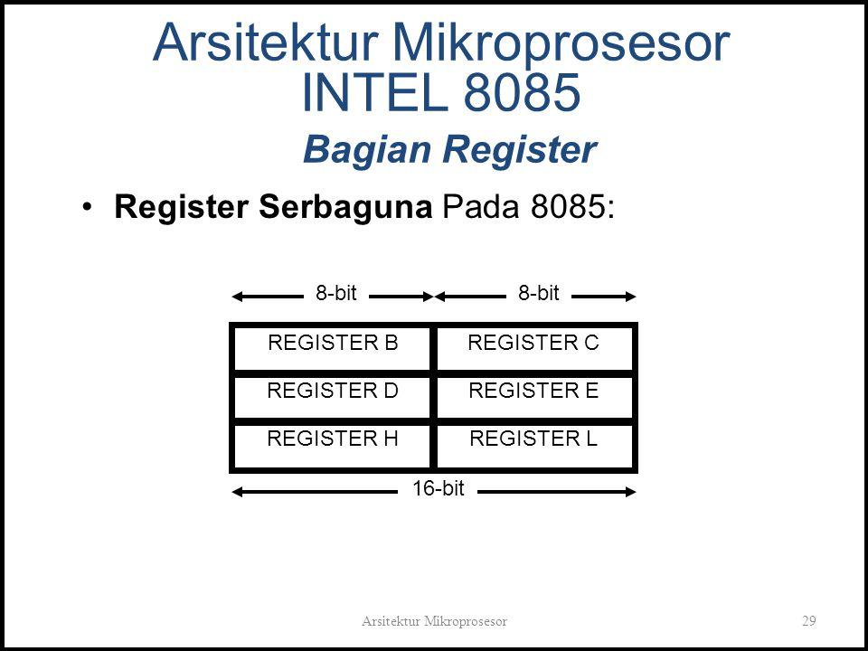 Arsitektur Mikroprosesor29 Arsitektur Mikroprosesor INTEL 8085 Bagian Register Register Serbaguna Pada 8085: 8-bit REGISTER BREGISTER C REGISTER DREGISTER E REGISTER HREGISTER L 16-bit