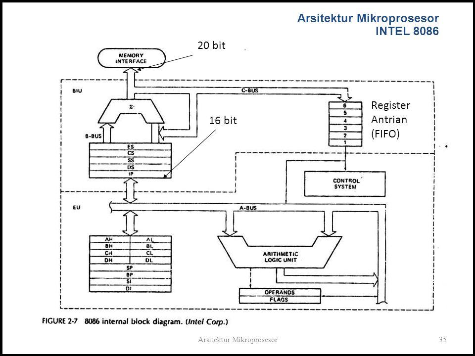Arsitektur Mikroprosesor35 Arsitektur Mikroprosesor INTEL 8086 20 bit 16 bit Register Antrian (FIFO)