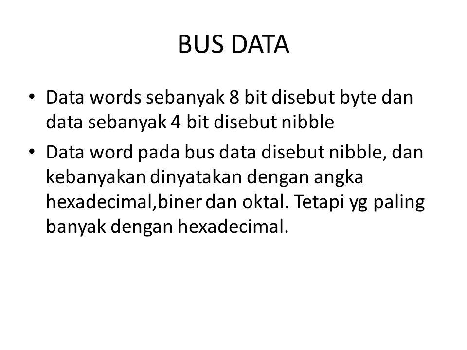 BUS DATA Data words sebanyak 8 bit disebut byte dan data sebanyak 4 bit disebut nibble Data word pada bus data disebut nibble, dan kebanyakan dinyatakan dengan angka hexadecimal,biner dan oktal.