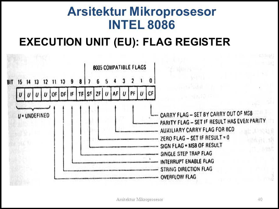 Arsitektur Mikroprosesor40 Arsitektur Mikroprosesor INTEL 8086 EXECUTION UNIT (EU): FLAG REGISTER