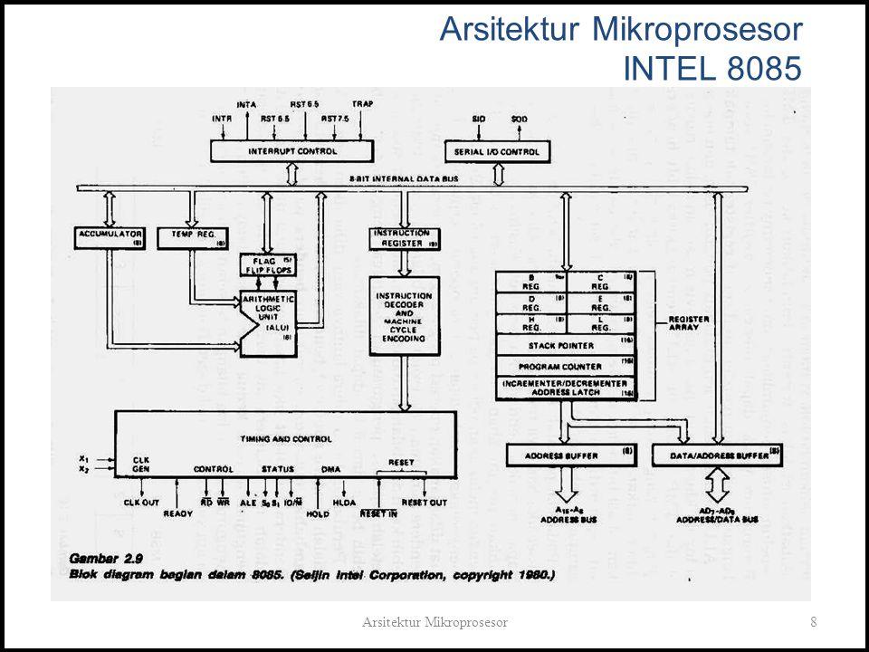 Arsitektur Mikroprosesor8 Arsitektur Mikroprosesor INTEL 8085