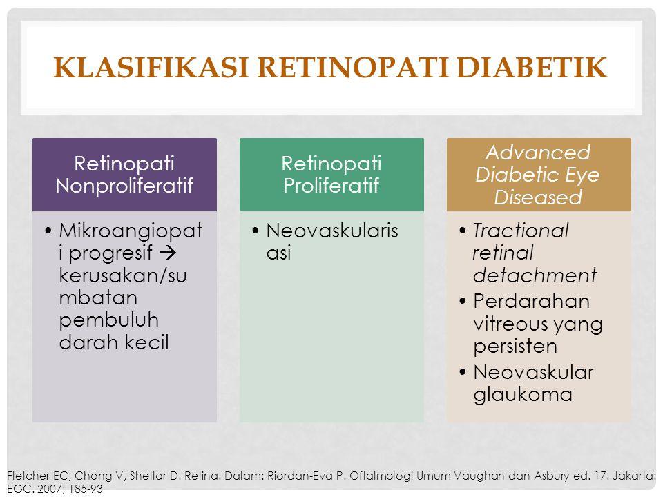 KLASIFIKASI RETINOPATI DIABETIK Retinopati Nonproliferatif Mikroangiopat i progresif  kerusakan/su mbatan pembuluh darah kecil Retinopati Proliferati