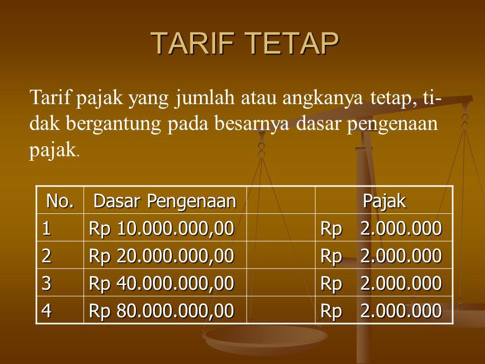 TARIF TETAP Tarif pajak yang jumlah atau angkanya tetap, ti- dak bergantung pada besarnya dasar pengenaan pajak. No. Dasar Pengenaan Pajak 1 Rp 10.000