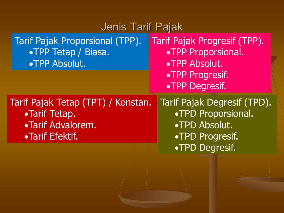 Jenis Tarif Pajak Tarif Pajak Proporsional (TPP).  TPP Tetap / Biasa.  TPP Absolut. Tarif Pajak Progresif (TPP).  TPP Proporsional.  TPP Absolut.