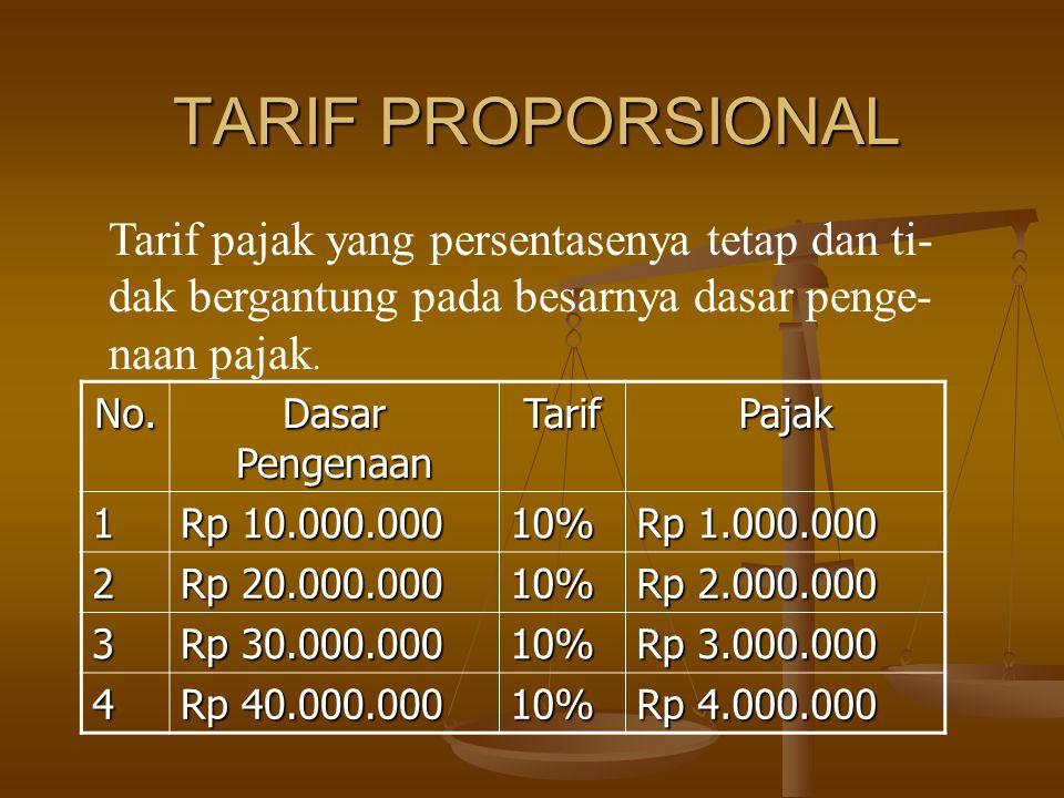 TARIF PROPORSIONAL Tarif pajak yang persentasenya tetap dan ti- dak bergantung pada besarnya dasar penge- naan pajak. No. Dasar Pengenaan TarifPajak 1