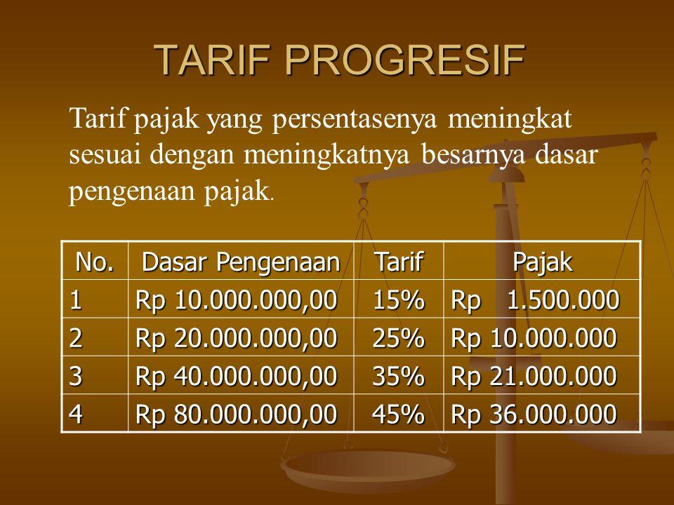 TARIF PROGRESIF Tarif pajak yang persentasenya meningkat sesuai dengan meningkatnya besarnya dasar pengenaan pajak. No. Dasar Pengenaan TarifPajak 1 R