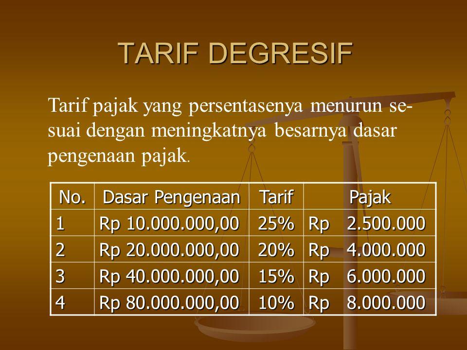 TARIF DEGRESIF Tarif pajak yang persentasenya menurun se- suai dengan meningkatnya besarnya dasar pengenaan pajak. No. Dasar Pengenaan TarifPajak 1 Rp