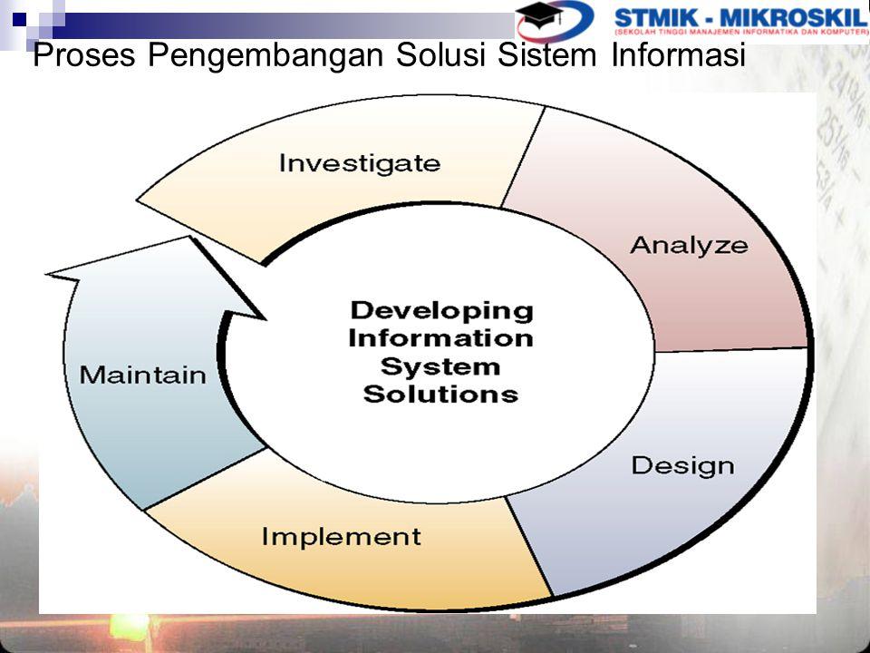 Proses Pengembangan Solusi Sistem Informasi