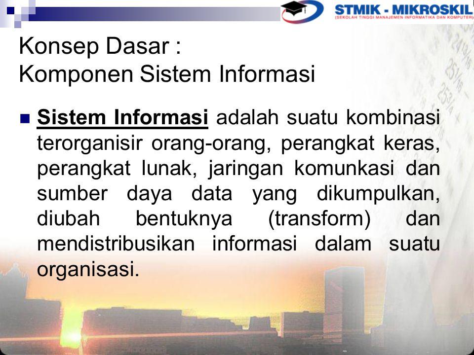 Konsep Dasar : Komponen Sistem Informasi Sistem Informasi adalah suatu kombinasi terorganisir orang-orang, perangkat keras, perangkat lunak, jaringan komunkasi dan sumber daya data yang dikumpulkan, diubah bentuknya (transform) dan mendistribusikan informasi dalam suatu organisasi.