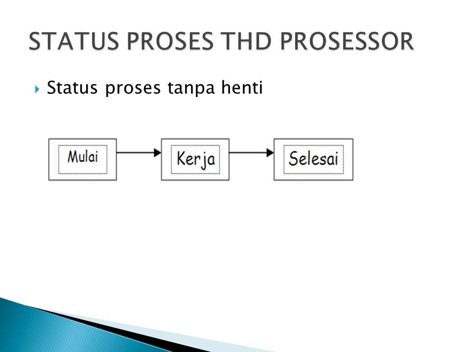  Status proses tanpa henti