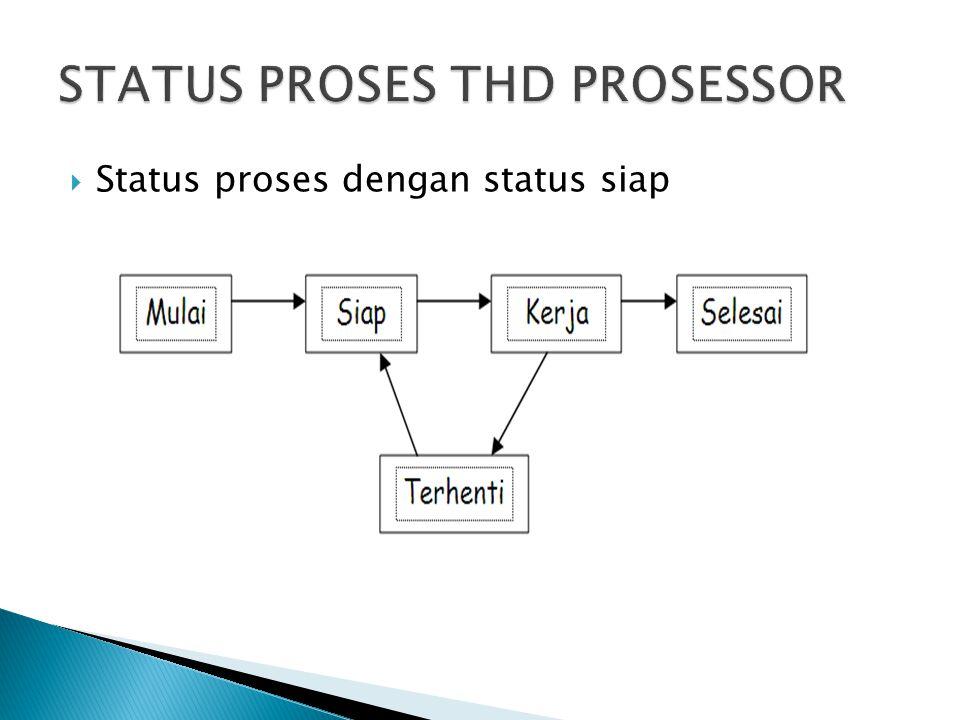  Status proses dengan status siap