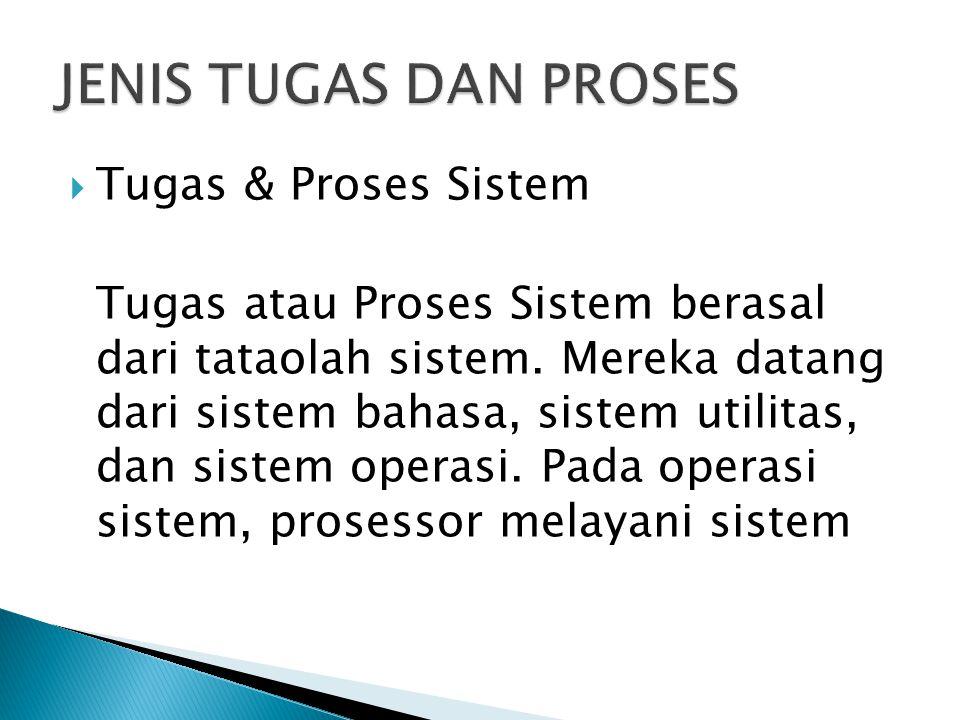  Tugas & Proses Sistem Tugas atau Proses Sistem berasal dari tataolah sistem. Mereka datang dari sistem bahasa, sistem utilitas, dan sistem operasi.