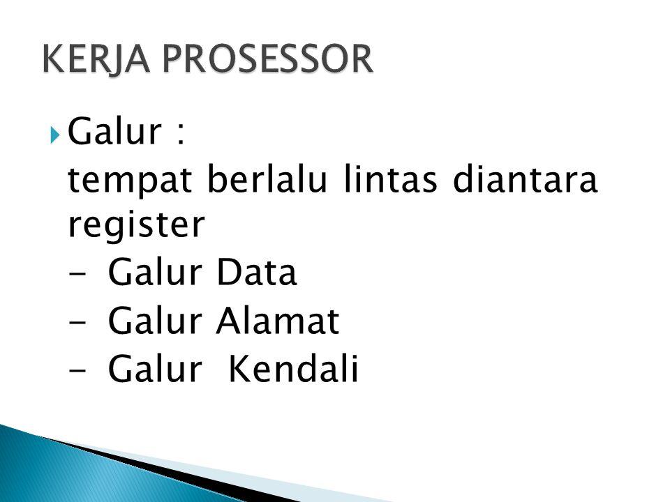  Register Akumulator :  Register Akumulator A : Merupakan register serba guna yang dapat menerima berbagai informasi  Register Akumulator B : Merupakan register lain yang menerima informasi yang akan diolah bersama dengan ini register A