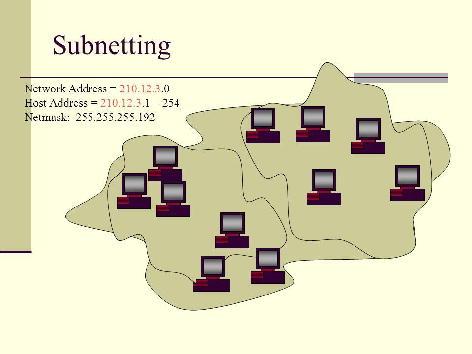 Subnetting Network Address = 210.12.3.0 Host Address = 210.12.3.1 – 254 Netmask: 255.255.255.192 210.12.3.6