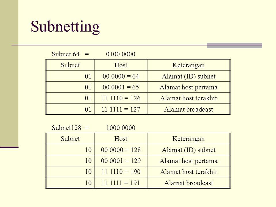 Subnetting Subnet 64 =0100 0000 SubnetHostKeterangan 0100 0000 = 64Alamat (ID) subnet 0100 0001 = 65Alamat host pertama 0111 1110 = 126Alamat host ter